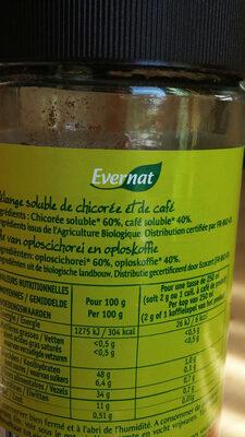 chicorée- café soluble - Ingredients