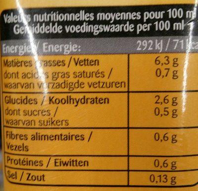 Avoine cuisine - Informations nutritionnelles