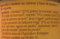 Tartinade De Légumes Tomate Cerise Roquette - Ingrédients