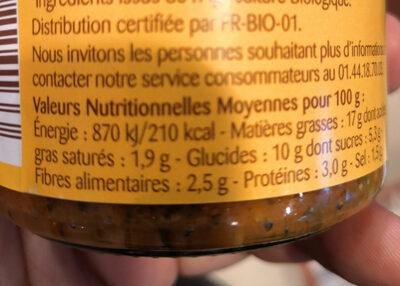 Tartinade De Légumes Tomate Cerise Roquette - Informations nutritionnelles