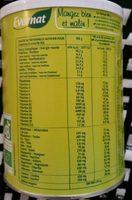 Mon lait 1er âge - Voedingswaarden - fr