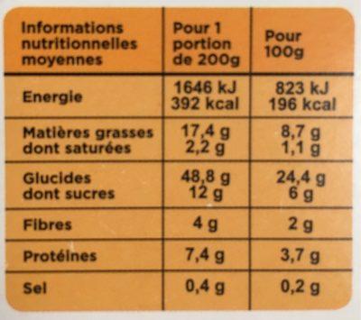 Taboulé aux raisins secs - Nutrition facts