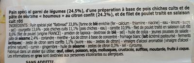 Pain pita poulet houmous citron confit - Ingredients