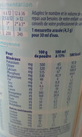 Novalac Allernova Lait - Informations nutritionnelles - fr