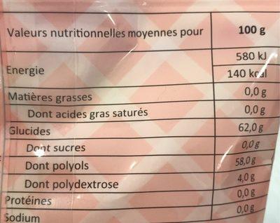 Estipharm Le Pastillage Officinal Fondants Aux Fruits Sans Sucres - Informations nutritionnelles - fr