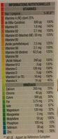 Centrum Men - Informations nutritionnelles - fr