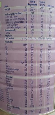 Novalac Transit+ 2AGE Lait - Valori nutrizionali - fr