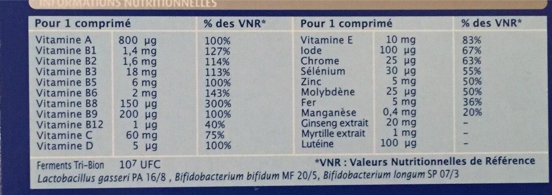 Merck Bion 3 Séniors 90 Comprimés - Voedingswaarden - fr