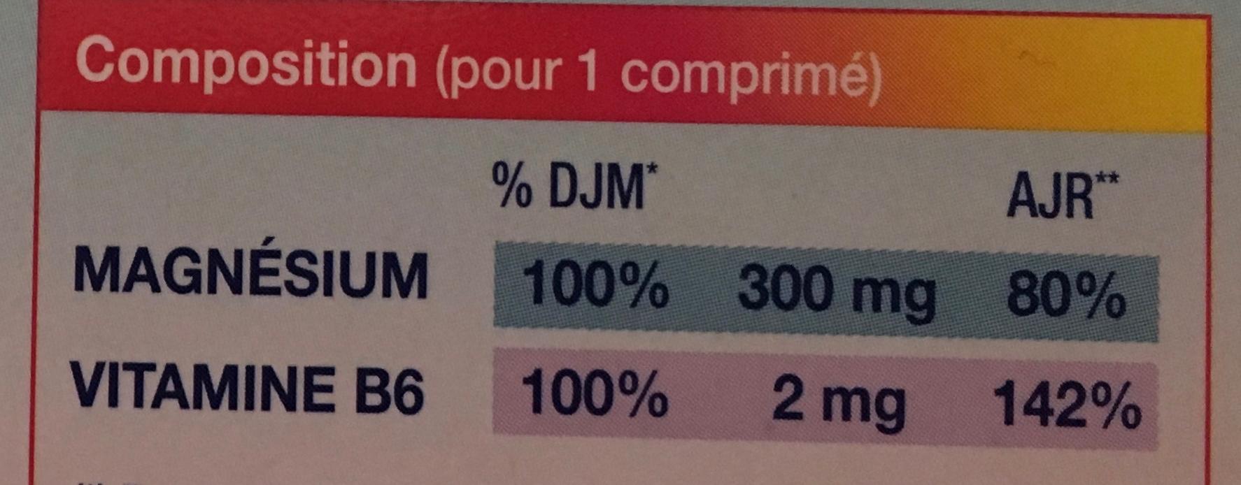 Magnésium - Informations nutritionnelles