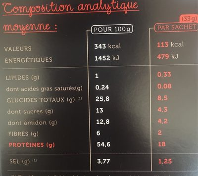 Protifast Veloutée Tomates - Nutrition facts