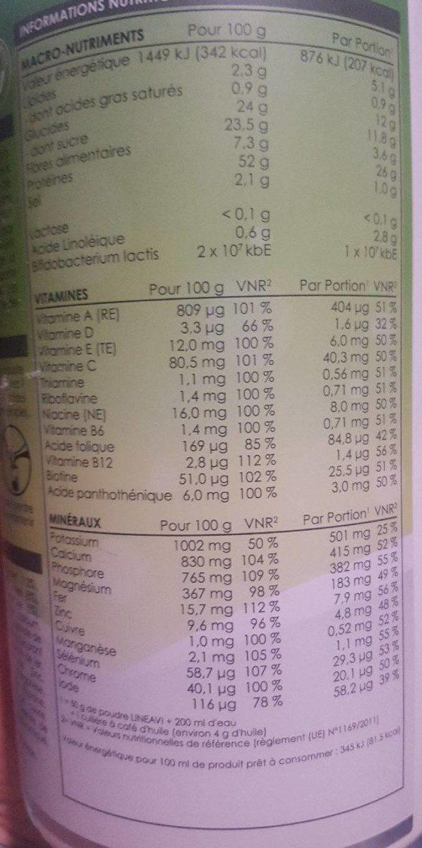 Lineavi Substitut De Repas - Informations nutritionnelles - fr