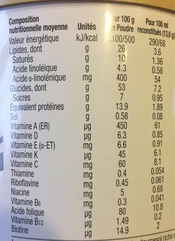 Nutramigen Puramino - Informations nutritionnelles - fr