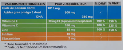 PreserVision 3 - Informations nutritionnelles - fr