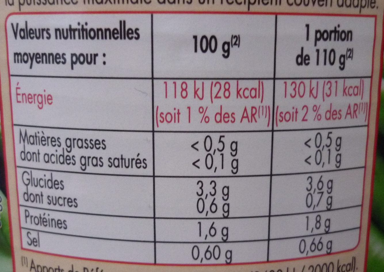 Haricots verts très fins - Nutrition facts