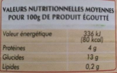 Petits pois très fins à l'étuvée. - Nutrition facts