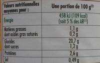 Maïs doux en grains sous-vide - Nutrition facts - fr
