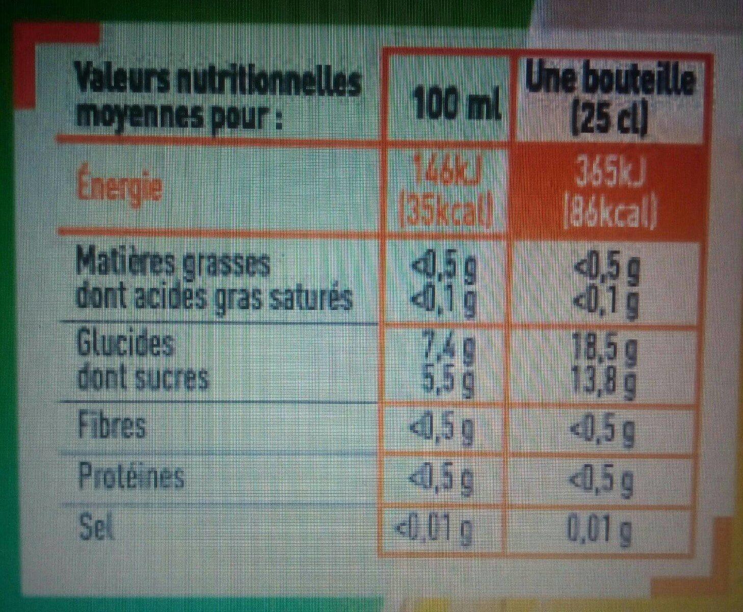 Panaché - Informations nutritionnelles - fr