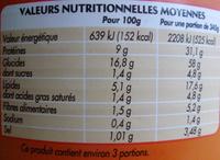Paëlla (Volaille, Fruits de mer et Chorizo) - Informations nutritionnelles - fr
