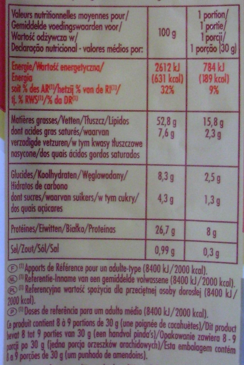 Cacahuètes grillées et salées - Wartości odżywcze