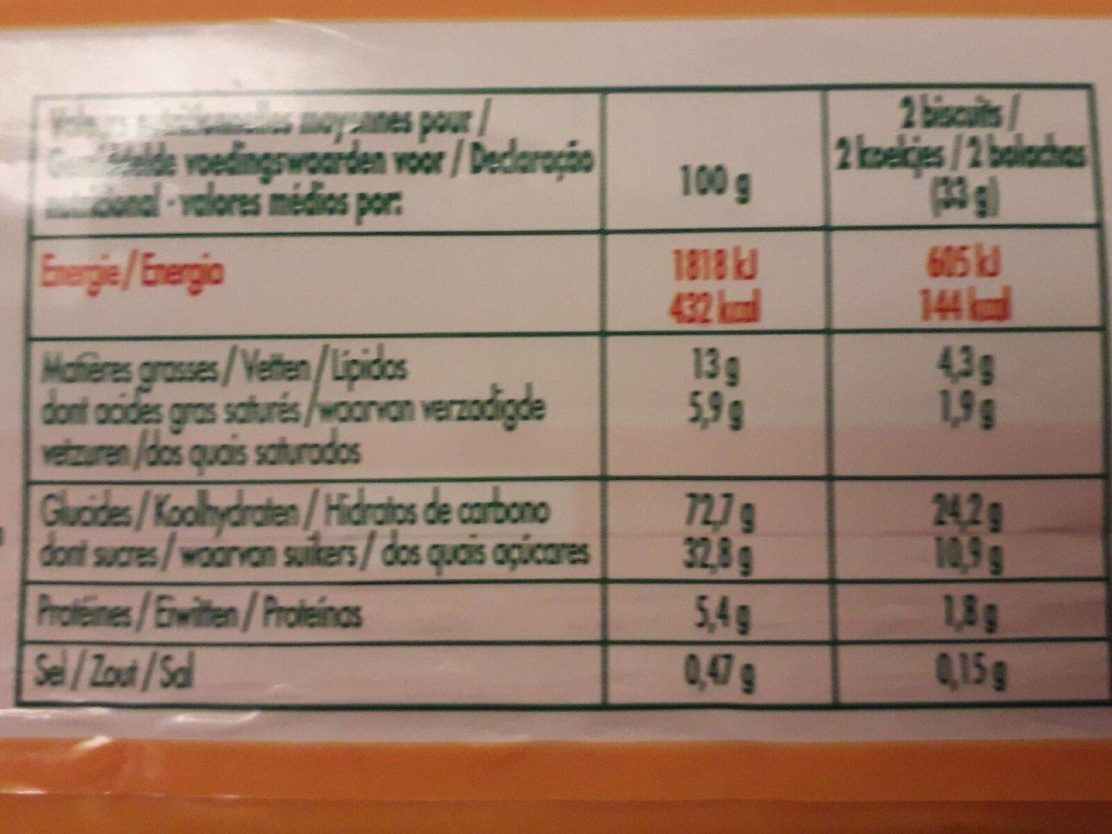 Tartelettes à l'abricot - Informations nutritionnelles - fr