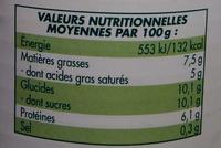 Lait concentré entier non sucré - Informations nutritionnelles