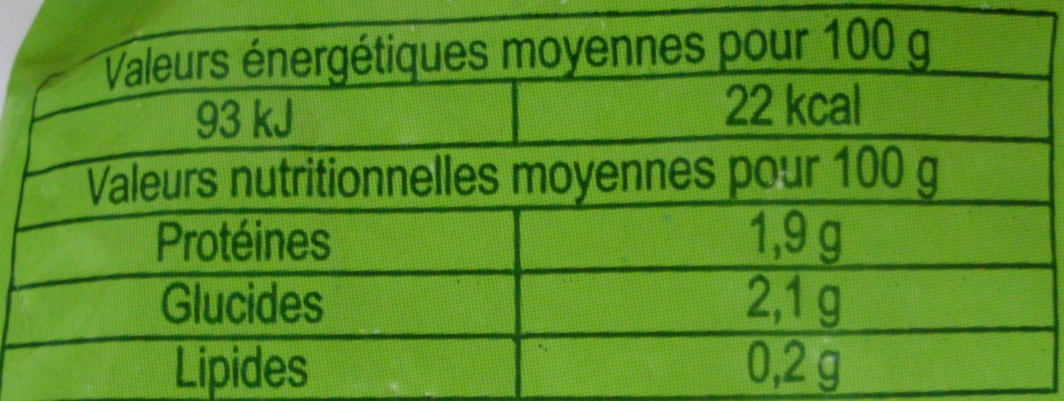 Choux-Fleurs en fleurettes surgelés - Nutrition facts - fr