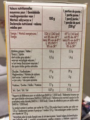 Purée de pommes de terre TOP BUDGET - Informations nutritionnelles