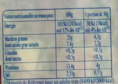 Fromage de tête - Informations nutritionnelles