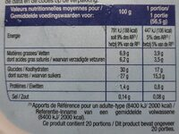 Dame blanche - Voedingswaarden - fr