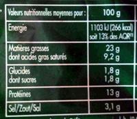 Lardons Nature - Nutrition facts - fr