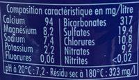 Eau de source - Ingrediënten - fr
