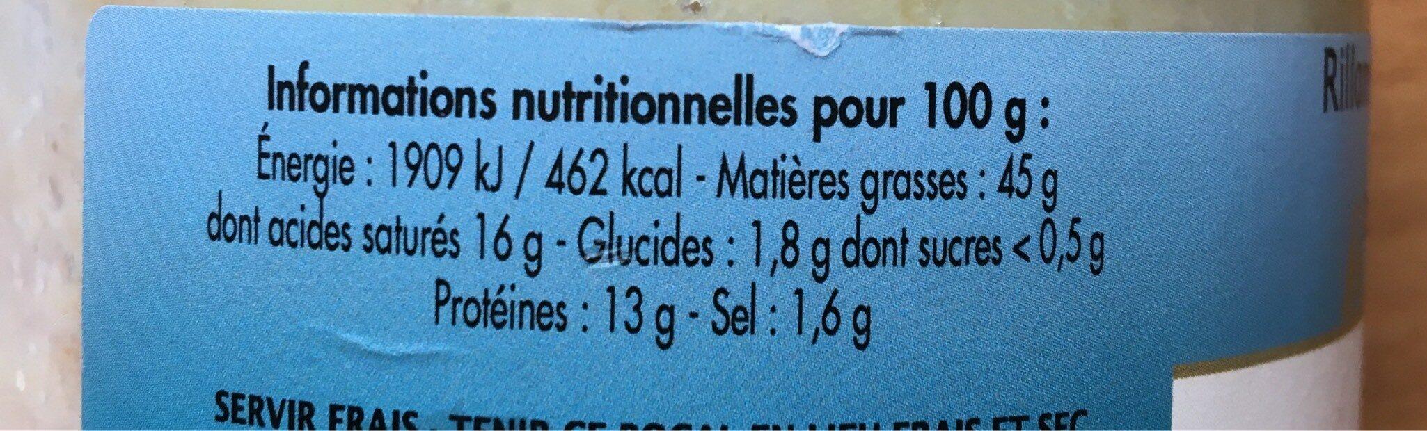 Rillons de Confit de Canard à la Landaise 20% Bloc de Foie Gras - Informations nutritionnelles - fr