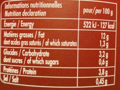 Cèpe extra cuisinés à l'huile - Nutrition facts
