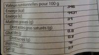 Saucisson à Cuire Lyonnais Pistache - Informations nutritionnelles