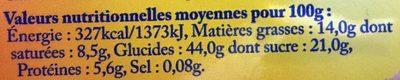 Mini gâteaux basques crème x2 - Voedingswaarden - fr