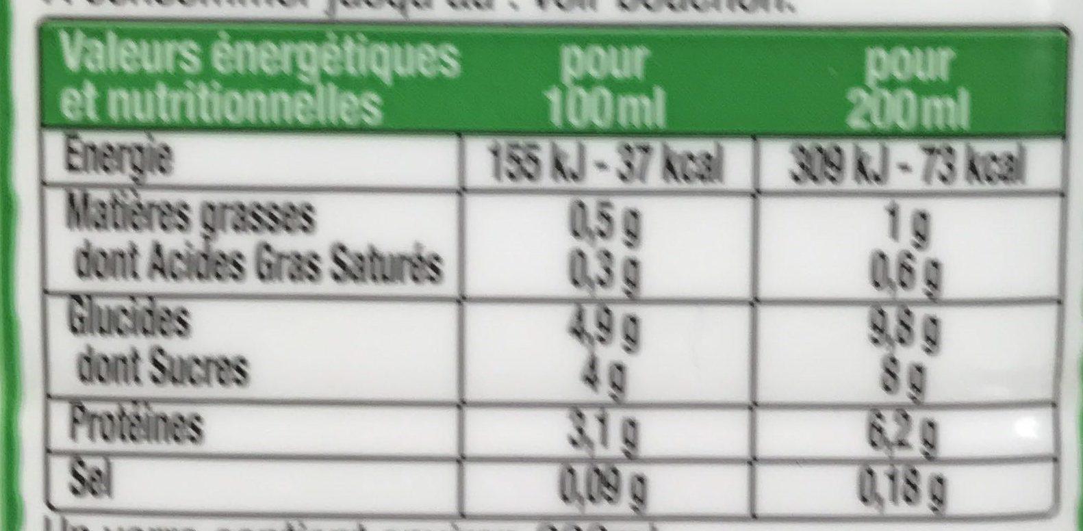 Le Lait Fermenté saveur Rose Poire - Voedingswaarden