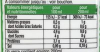 Le Lait Fermenté saveur Thé vert à la menthe - Nutrition facts - fr