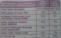 Les Crêpes au Fondant Chocolat & à la Framboise - Informations nutritionnelles - fr