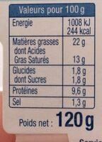 Madame loïc au saumon L'apero - Informations nutritionnelles - fr