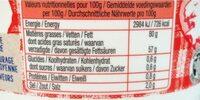 Le Beurrier Demi-Sel - Informations nutritionnelles - fr