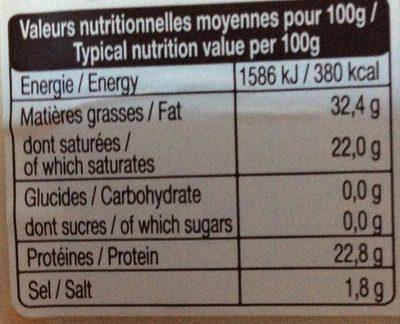 Le chèvre - Informations nutritionnelles