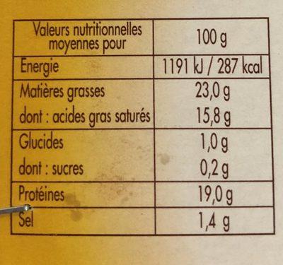 Petit Brie de caractère - Informations nutritionnelles
