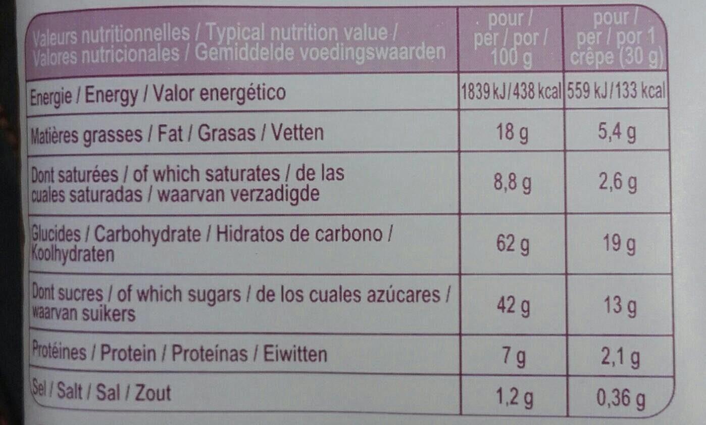 Crêpes fourrées au chocolat - Informations nutritionnelles - fr