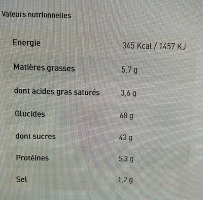 Crêpes à la Confiture de Fraises de Gariguette - Nutrition facts