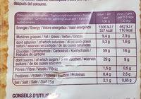 Crêpes l'authentique - Informations nutritionnelles - fr