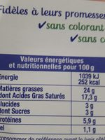 Madame Loïk - Nutrition facts - fr