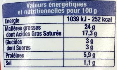Madame Loïk - Informations nutritionnelles - fr