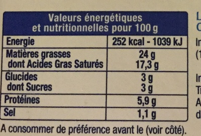 Le Fromage Fouetté - Informations nutritionnelles