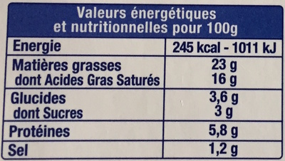 Le Fromage Fouetté Madame Loïk, Ail & Fines Herbes (23 % MG) - Nutrition facts - fr