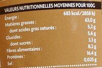 Crème de noisettes 700g - 营养成分 - fr